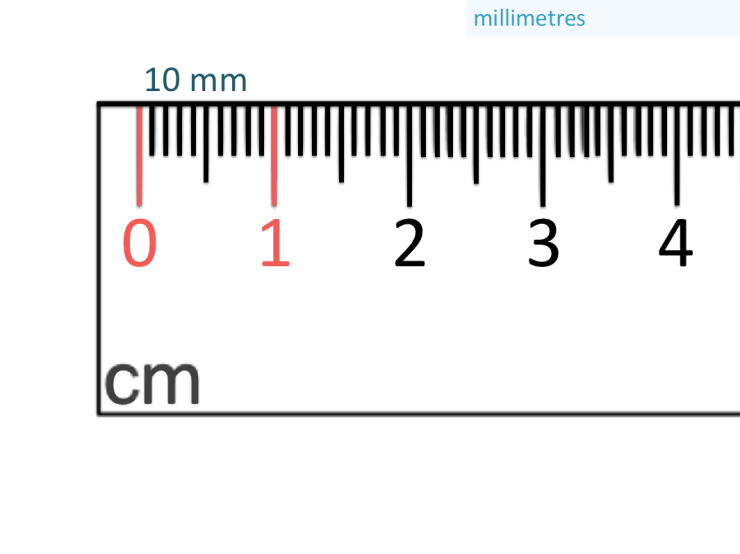 10 millimetres is one cm on a ruler