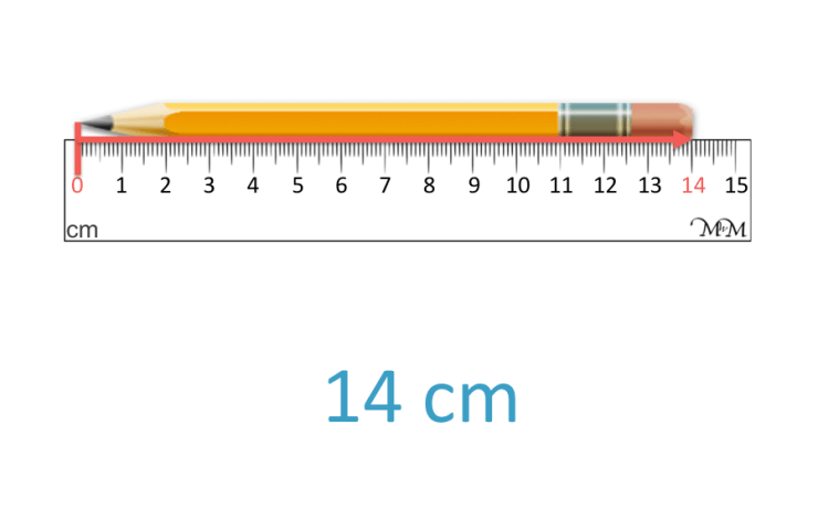 measuring a pencil that has the length of 14 cm using a centimetre ruler