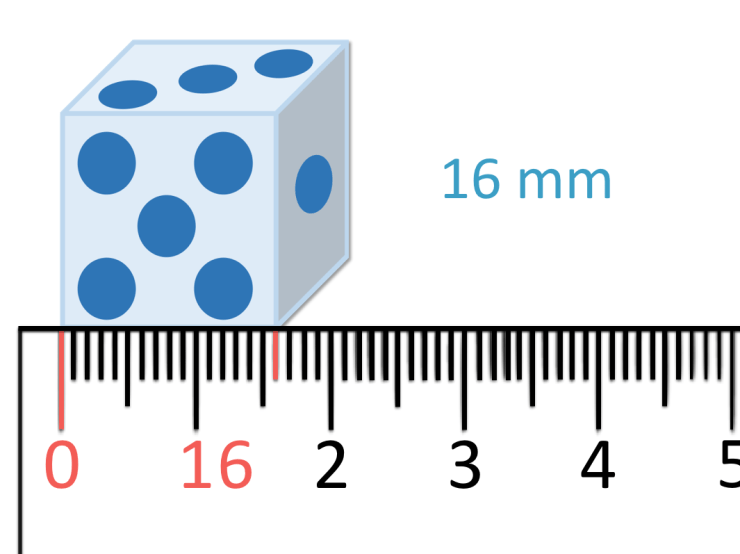 measuring the side length of a dice in millimetres using a ruler to get 16 mm