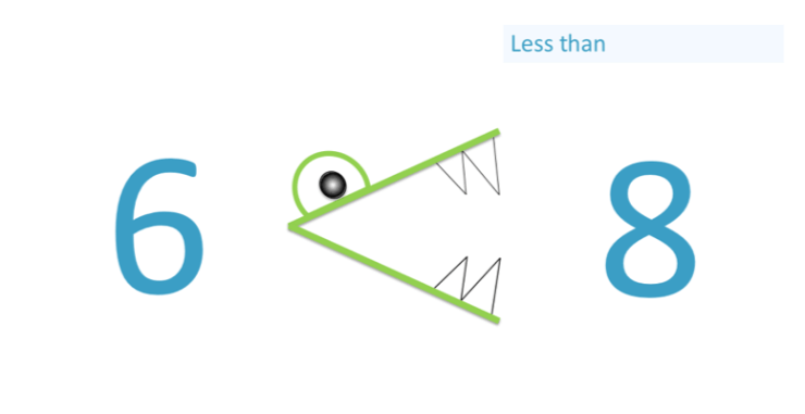 how to remember the direction of the greater than or less than sign with 6 is less than 8