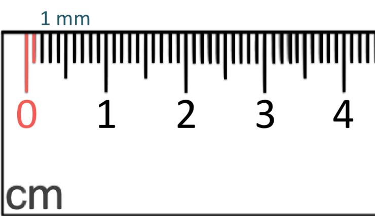 1 millimetre marked on the ruler