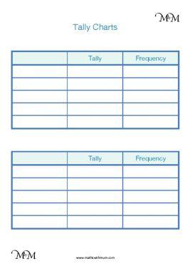 Tally Charts - Maths with Mum