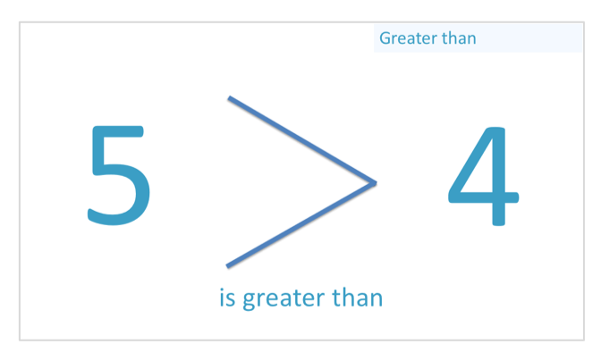 greater than less than.png