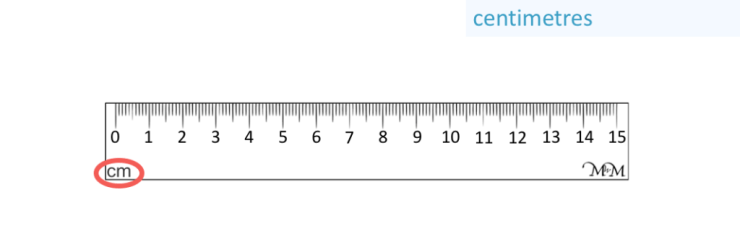 measuring using a ruler.png
