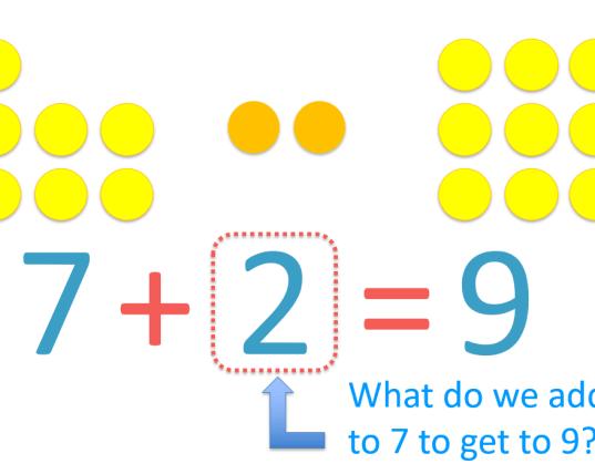 missing number problems in addition number sentences