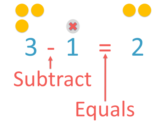 subtraction number sentences