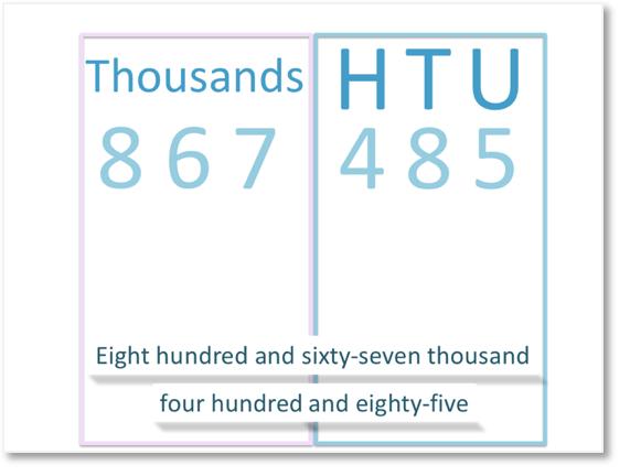 reading three digit numbers