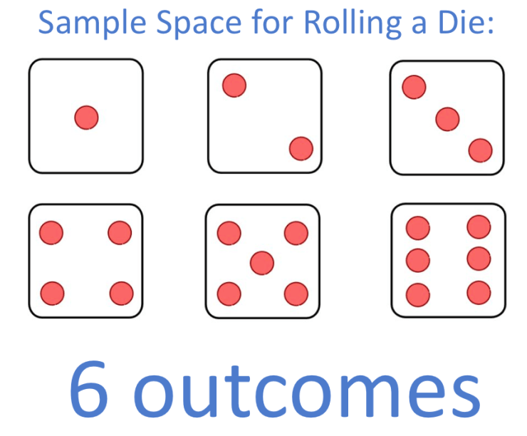 sample space dice