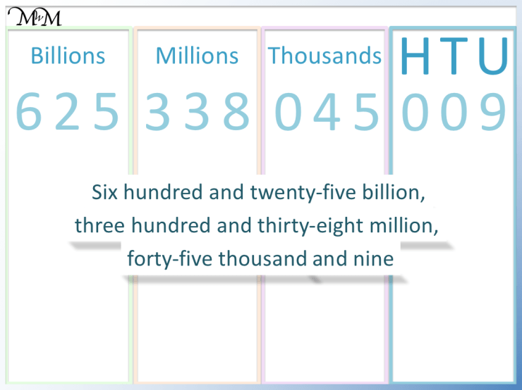 writing a large number in the billions in words using a place value chart example with 6 hundred billion