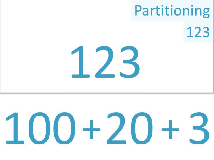 example of writing a three digit number in expanded form