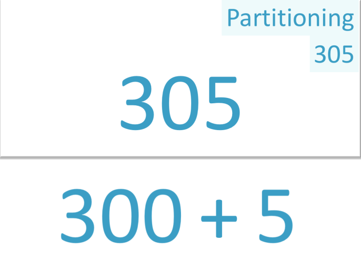 writing 305 = 300 + 5 having partitioned it into hundreds and units