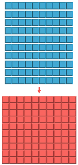 regrouping ten tens in place value mab blocks to make one hundred