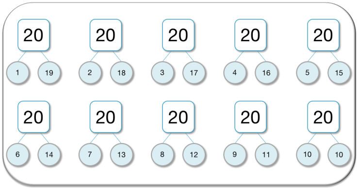 Part-Part-Whole Number Bonds to 20 display poster