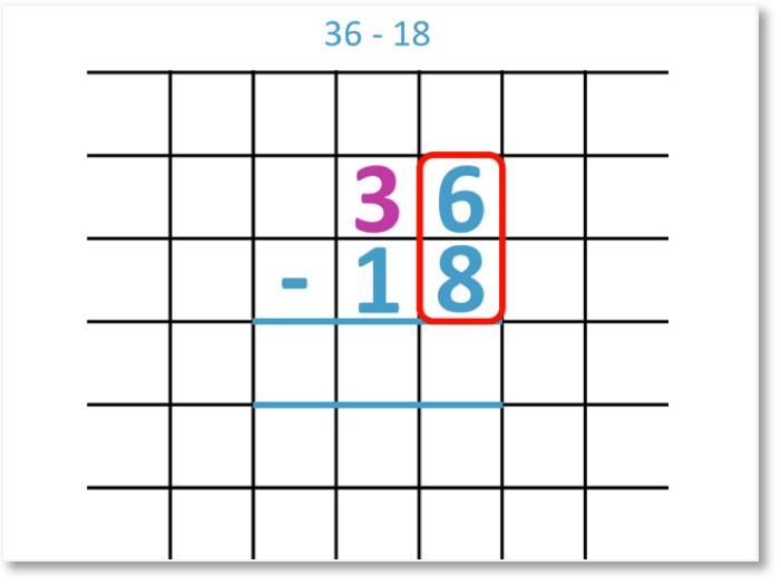 borrowing regrouping example looking at the units
