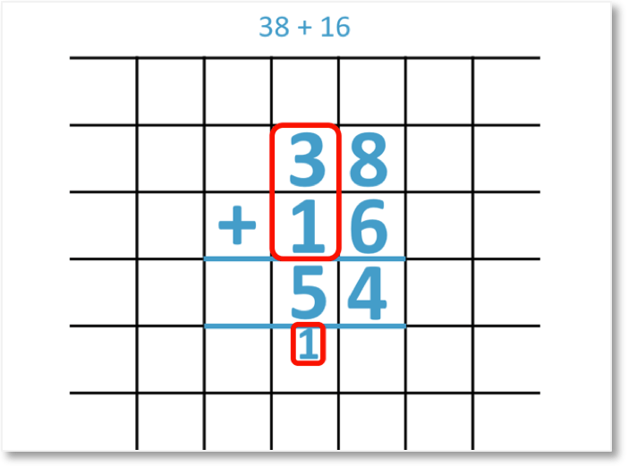 carrying regrouping in addition tens