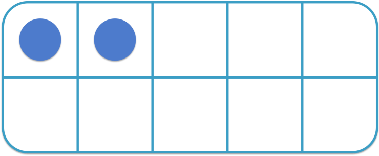 number bond to 10 tens frame with 2