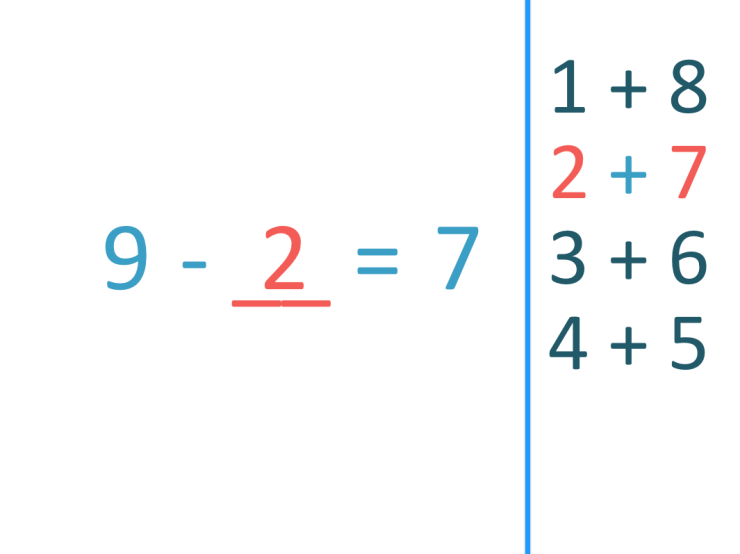 example of a subtraction from 9