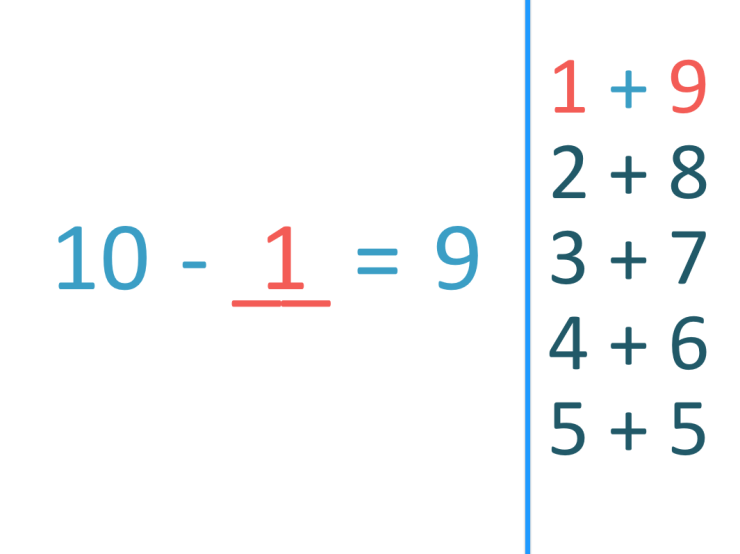 example of a subtraction from 10.