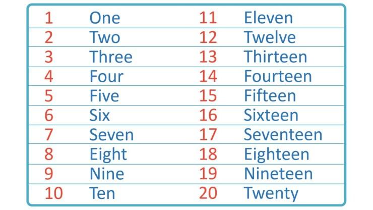 Numbers 1 to 20.jpg