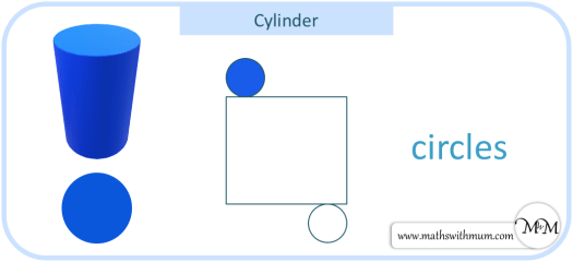 2d faces shown on the net of a cylinder