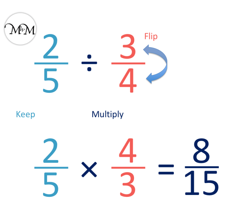 how to divide two fifths by three quarters