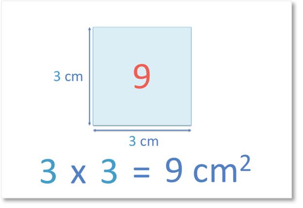 3 squared