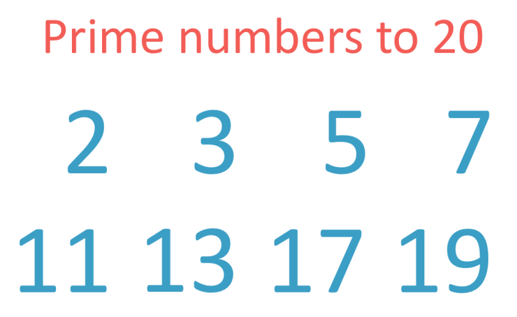 List of prime numbers to 20