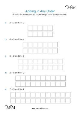 commutative property of addition worksheet pdf
