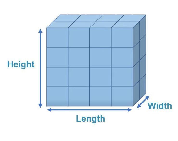 volume cuboid