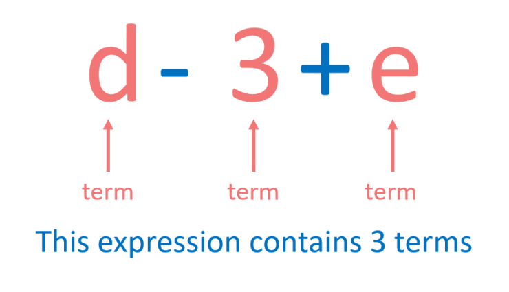 example of algebraic expression with 3 terms