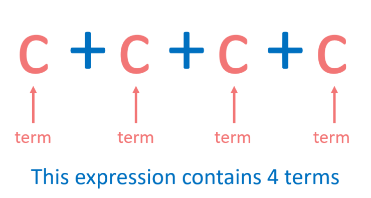 expression with 4 algebraic terms