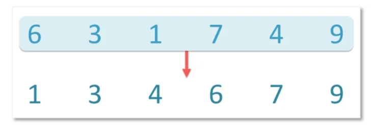 median of an even set of numbers