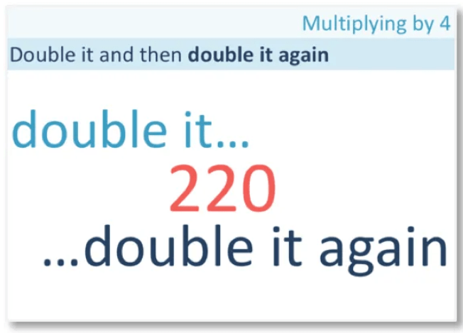 multiplying by doubling