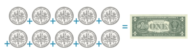 make a dollar with coins