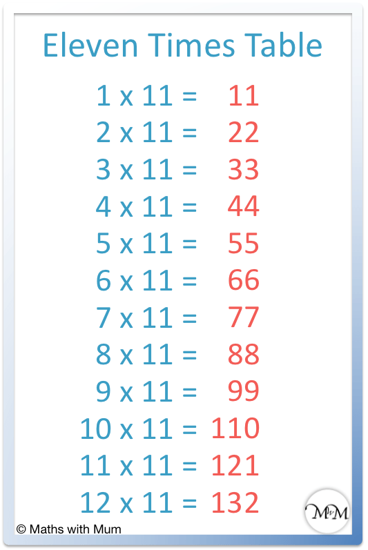 multiples of 11 poster