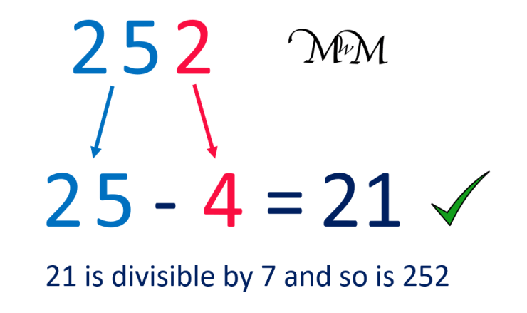 example of using the rule to test if 252 is a multiple of 7
