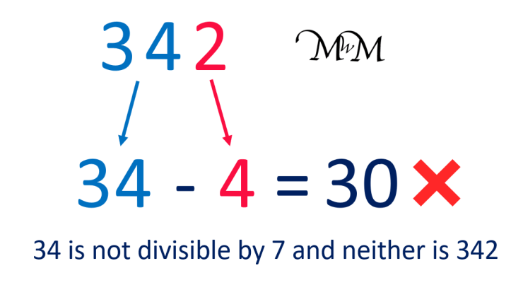example of a number that is not a multiple of 7