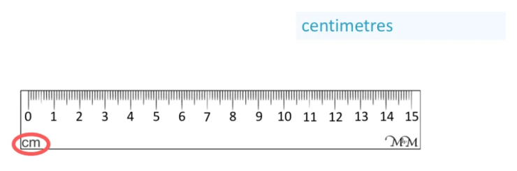 measuring centimetres using a ruler
