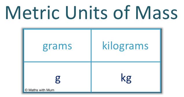 metric units of mass grams and kilograms