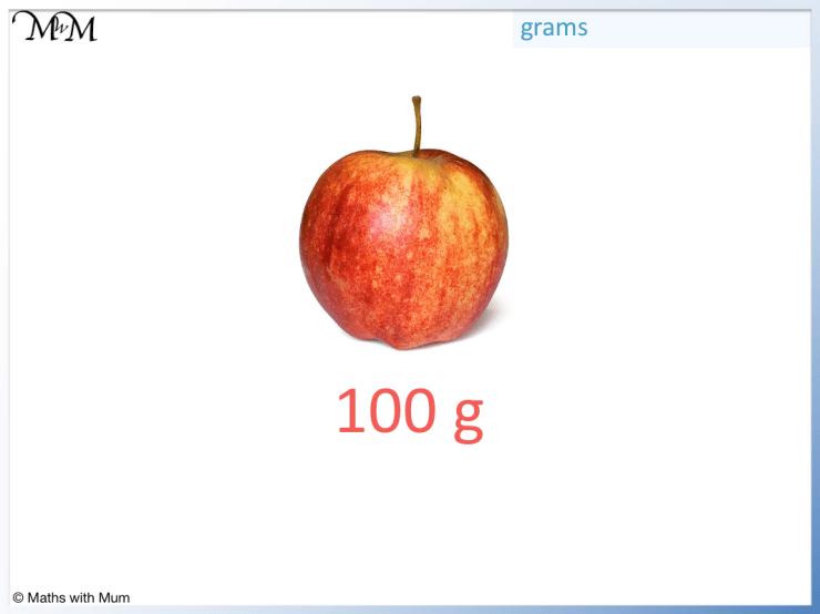 an apple weighs 100 grams