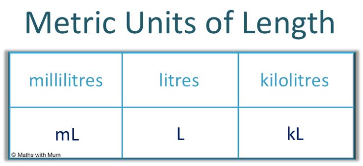metric units of capacity