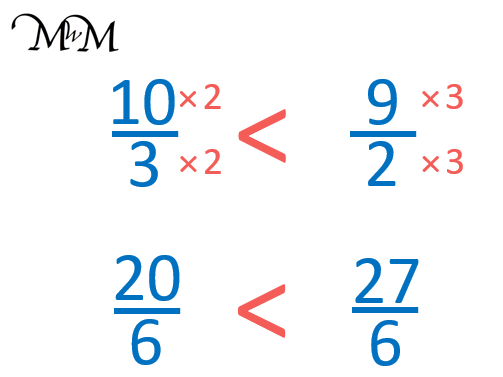 how to order improper fractions with different denominators