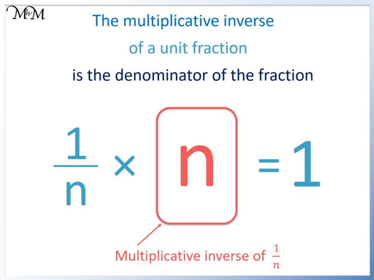 the rule for the multiplicative inverse of a unit fraction