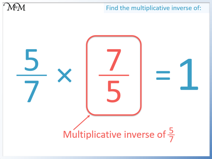 the multiplicative inverse of a fraction