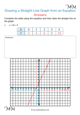 graphing a line using a table of values worksheet pdf answers pdf