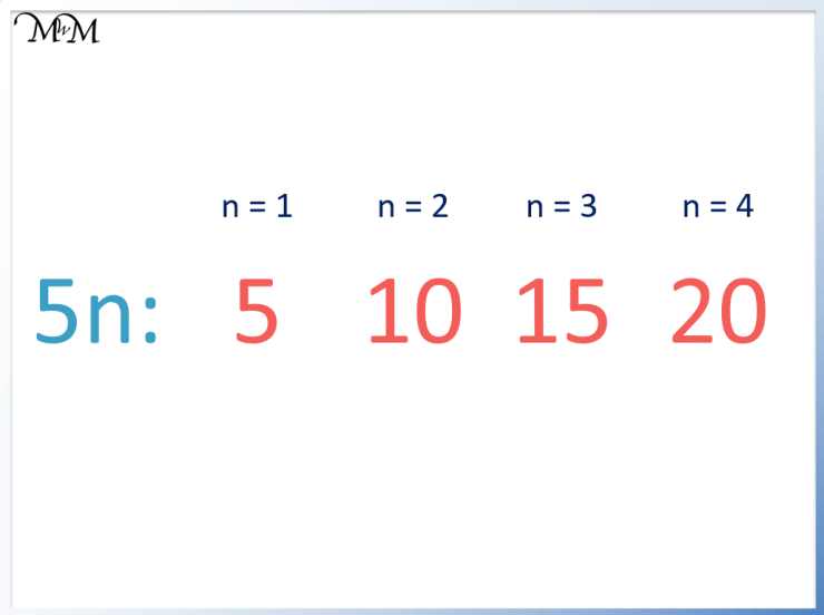 the 5 times table made by the nth term of 5n