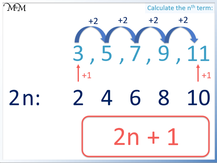 the common difference of the 2n+1 sequence is 2
