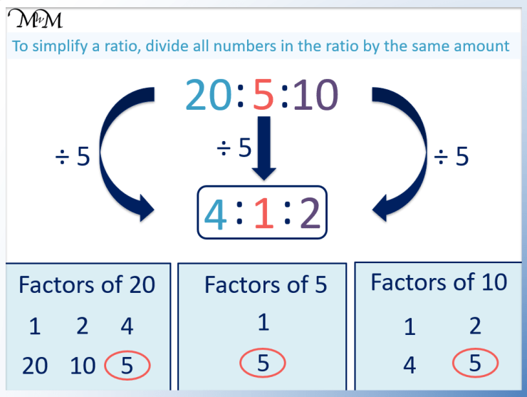 simplifying a ratio with 3 numbers