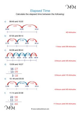 Elapsed Time worksheet pdf answers pdf