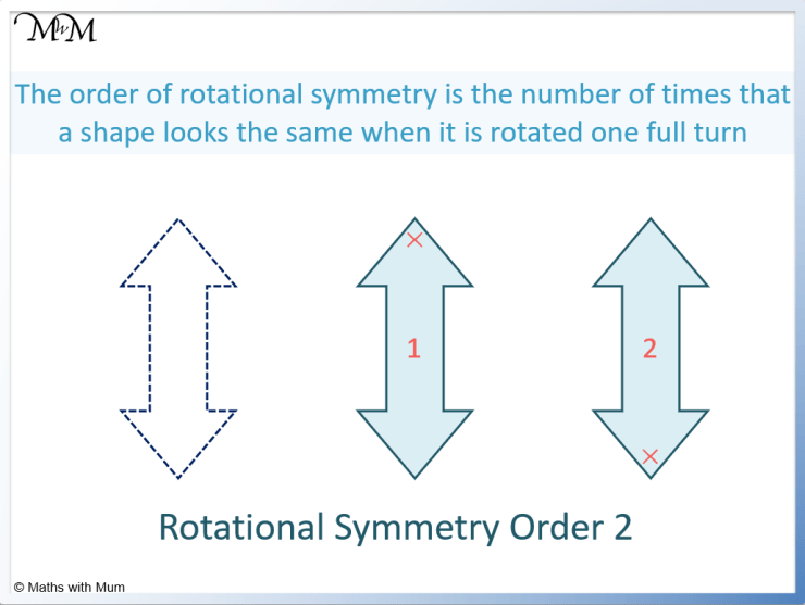 how to find the order of rotational symmetry